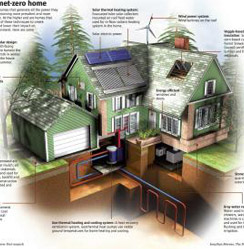 illustration of a net zero home